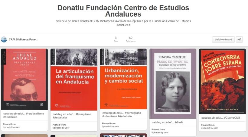 estudios_andaluces